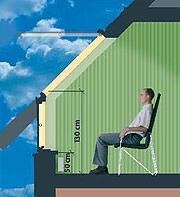Finestre per tetti ad angolo Fakro