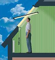 Finestre per tetti a bilico Fakro