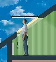 Finestre a tetto for Finestra nel tetto