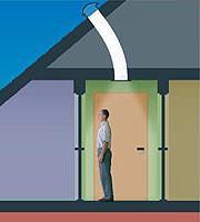Finestre per tetti tubolare Fakro
