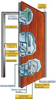 struttura-porta-vighi.jpg
