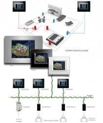 AVE: sistema termoregolazione