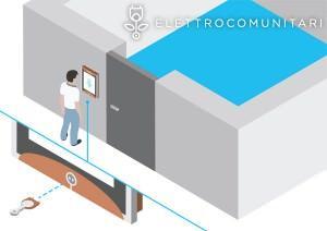 elettrocomunitari, area condivisione