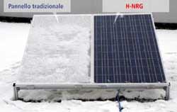 Zanon Eco Fonti: H - NRG
