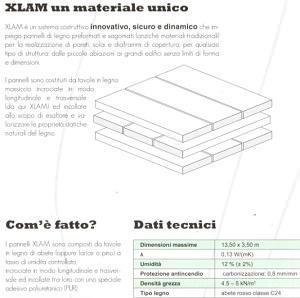 Xlam Dolomiti: schema pannello xlam