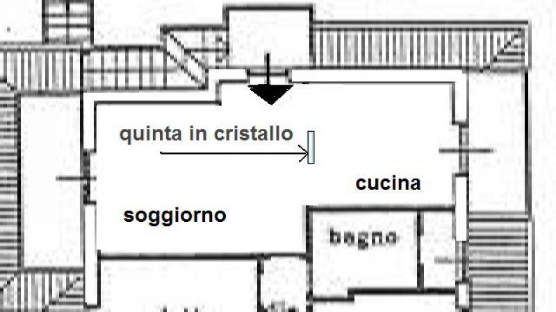 Progettazione open space - Lavorincasa forum ...