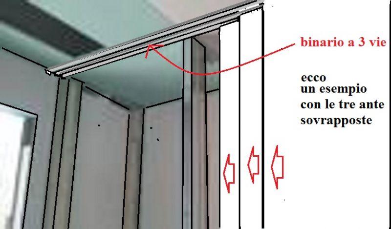 Armadio cartongesso 2 scansi x 3 porte scorrevoli - Spazzole per porte scorrevoli ...