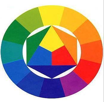 http://www.lavorincasa.it/architetto/images/articoli/2009/July/Il%20cerchio%20di%20Itten.jpg