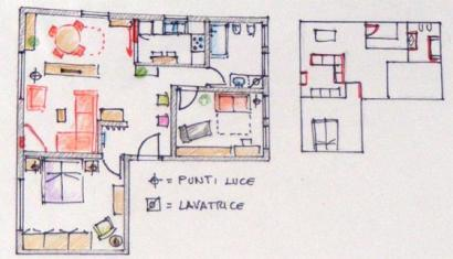 Dimensioni soggiorno