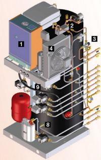 La torre energetica: Sistema T.E.S. diversi impianti una sola regia