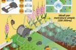 Irrigatori oscillanti con avvolgitubo di Claber