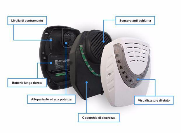 Sirena antifurto wireless di AntifurtoCasa365