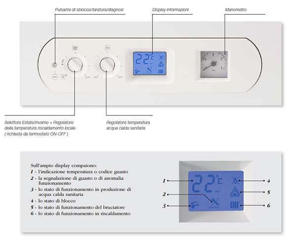 Caldaia a condensazione Eco Wind: pannello di controllo