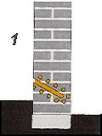 taglio muro