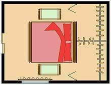 Progettazione di una cabina armadio - Cabina armadio dimensioni minime ...