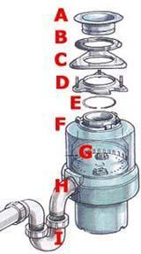 Installazione lavello da cucina - Guarnizione scarico lavandino cucina ...