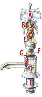 Sezione del rubinetto