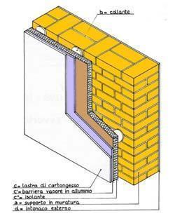 Casa moderna roma italy materiale per cappotto esterno - Cappotto interno casa ...