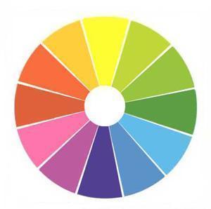 Teoria del colori