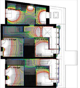 CarbonLight Home: schema della luce naturale interna
