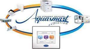 aquasmart_ carrier
