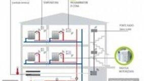 Condominio intelligente e risparmio energetico