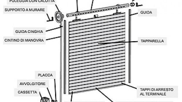 Computo Metrico Rifacimento Bagno ~ La Scelta Giusta Per il Design Domestico