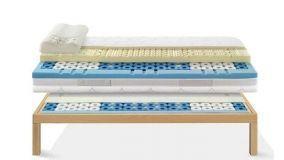 Materiali innovativi per materassi confortevoli