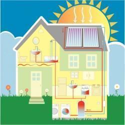 Impianto termico solare