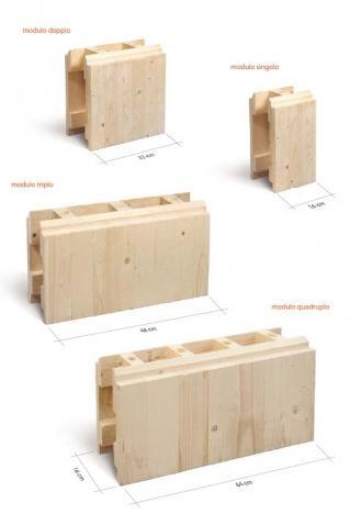 blocco in legno caratteristiche (di Holzer S.a.S)