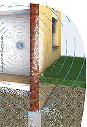 sistema biocompatibile contro l'umidità Domotry
