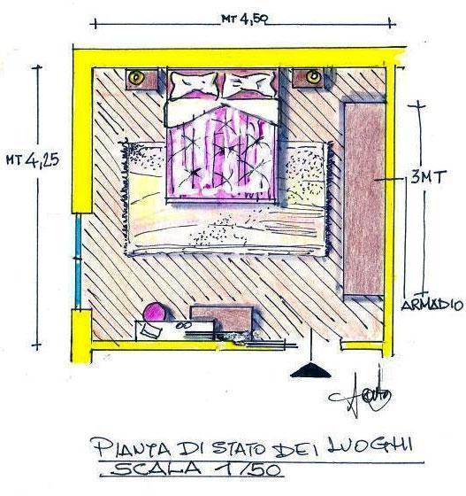 Progetto Cabina Armadio: situazione prima del progetto