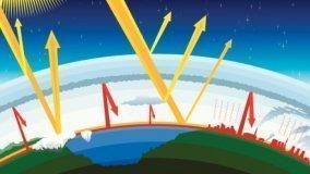 Effetto serra, cause e conseguenze, come limitarlo