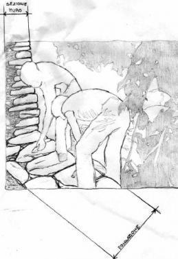 paramento esterno muri a secco ( da presentazione lezione muri e fondazioni)
