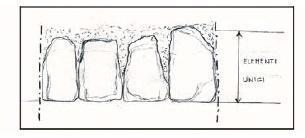 la testa del muro nei muri a secco ( da presentazione lezione muri e fondazioni)