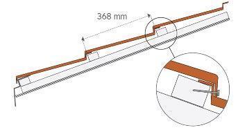 fissaggio tegole in acciaio(di Metro Roof Products)