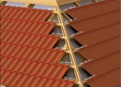 tegole in acciaio (di Gerard Roofing System)