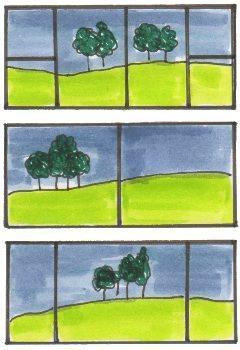 Tipologie di finestre