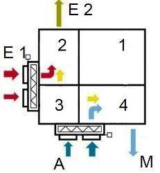 Il giornale tutta edilizia impianti deumidificatore e for Deumidificatore funzionamento