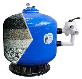 Tecnologie di filtrazione dell'acqua: Culligan, filtro multistrato