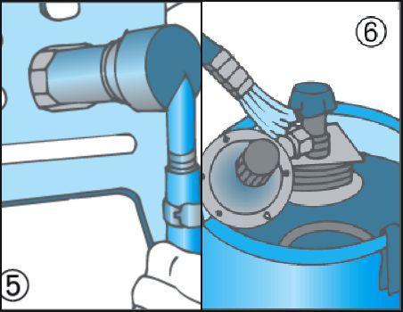bombola del gas controllo perdite