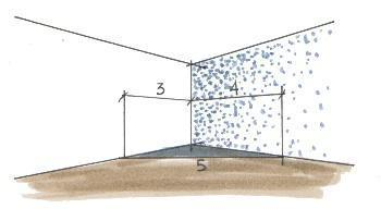 Rilievo e disegno di una stanza for Disegnare una stanza in 3d