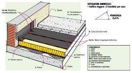 stratigrafia solaio impermeabilizzato ( di Index spa)