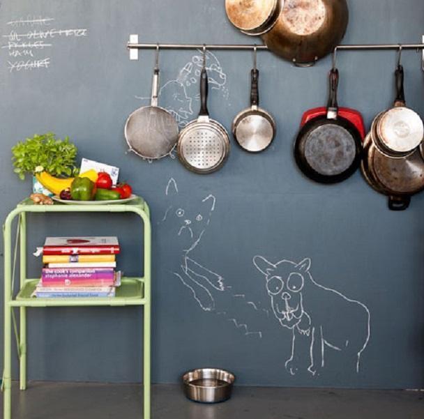 Pittura lavagna e magnetica - Parete lavagna cucina ...
