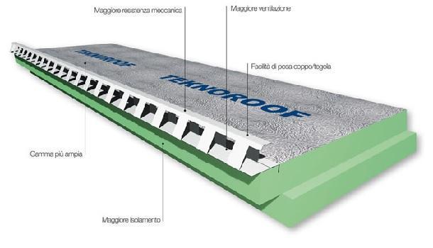 microventilazione del tetto di Venest