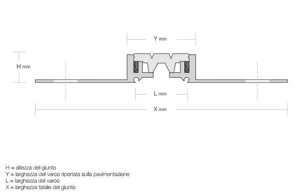 giunto strutturale ( di Cercol)