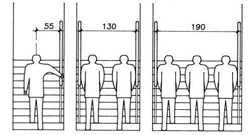 Scale: larghezze, proporzioni e misure