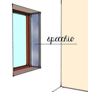 Specchi alle finestre per ridimensionare l'ambiente