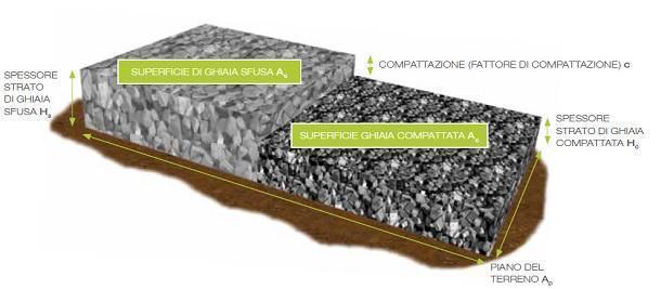 granulato in vetro cellulare compattato GEOCELL® ( di  SCHAUMGLAS )