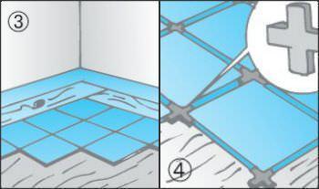 Posare un pavimento in ceramica - Stucco per piastrelle ceramica ...